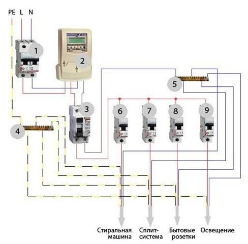 Как подключить автомат?
