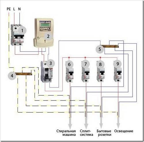 кабель ввгнг ls 5 16 цена за метр