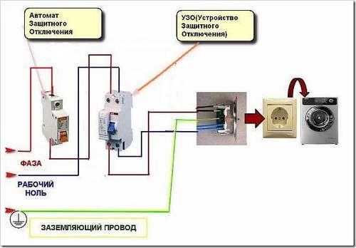 Как заземлить стиральную машину в частном доме