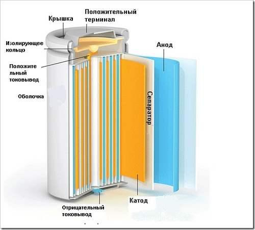 Как восстановить литий ионный аккумулятор.