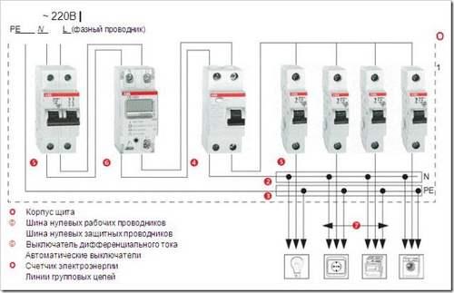 Как подключить однофазный автомат.