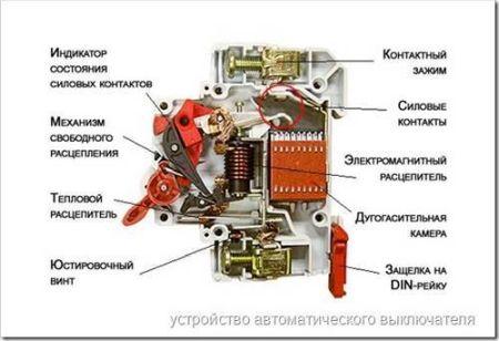 Принцип работы автоматических выключателей