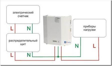 Способы подключения регулятора к сети