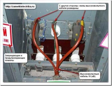 Как проверить изоляцию силового кабеля?