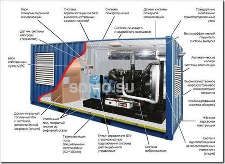 Дизельные электростанции: чем грозит перегрузка генератора?