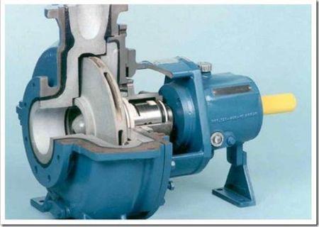 Классификация насосного оборудования