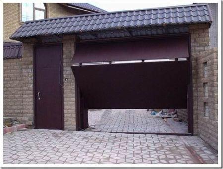 Существующие типы гаражных ворот