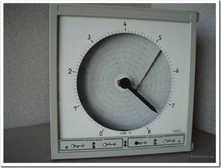 Характеристики измерительного прибора КСП-2