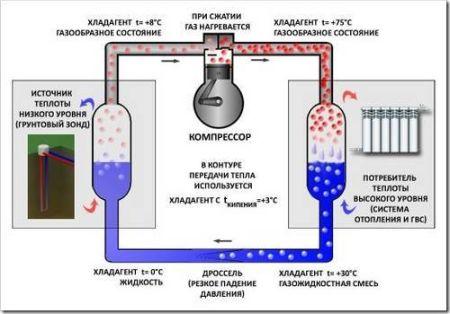 тепловой насос схема