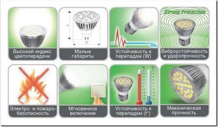 Еще раз о преимуществах светодиодных ламп…