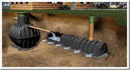 Дачные мифы в отношении канализации