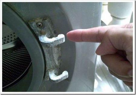 Принцип работы термоблокировки
