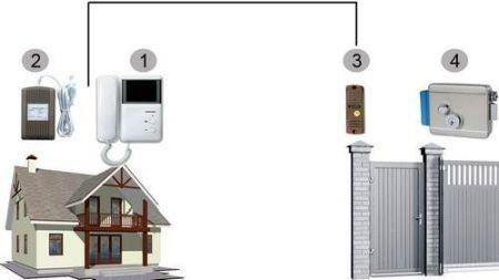 Как установить домофон в частном доме