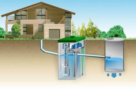 Как работает автономная канализация частного дома