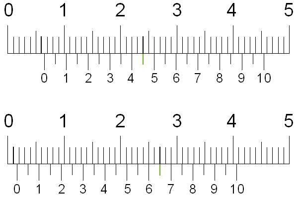 Как определяется цена деления шкалы измерительного прибора