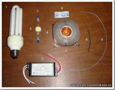 Что потребуется для самостоятельного создания светильника?