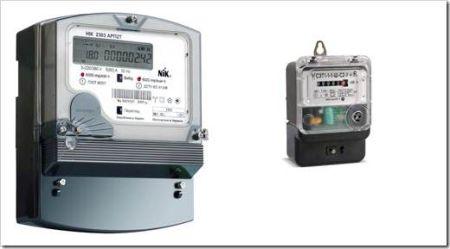 Различия в конструкции измерительного оборудования