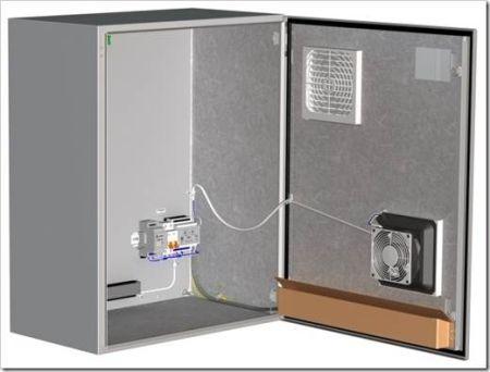 Степень защиты термошкафа