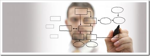 Чем занимается системный интегратор?
