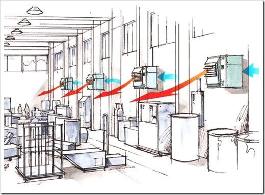 Газовый нагреватель воздуха с закрытой камерой сгорания и вентилятором - эффективное средство местного отопления.