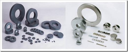 Классификация магнитов