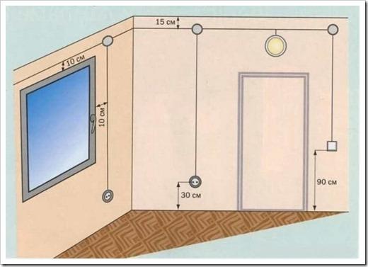 Как проложить проводку на даче