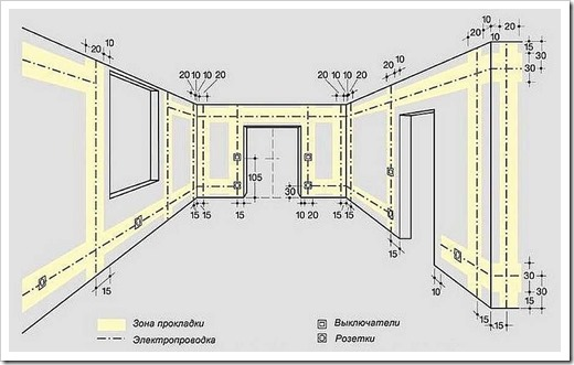 Схема разводки электропроводки в частном доме
