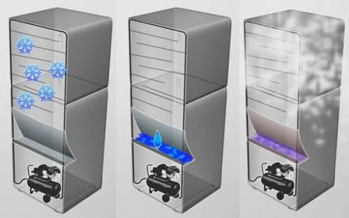 Капельное размораживание холодильной камеры