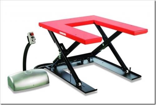 Классификация подъёмных столов