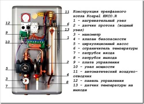 Как устроен электрический котел отопления