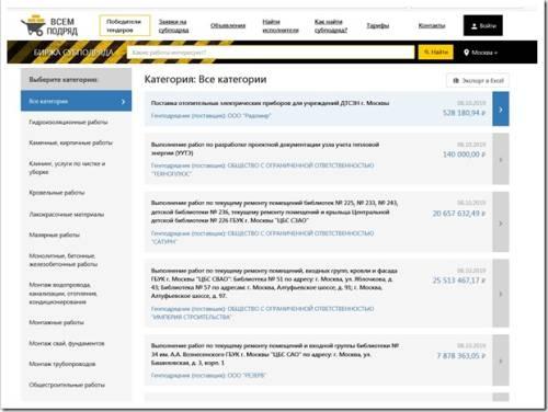 Описание сайта биржи поиска субподрядов vsem-podryad.ru
