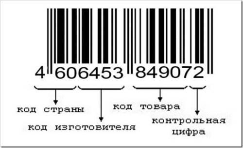 Какую информацию можно получить из штрих-кода?: eponim2008 ... | 380x620