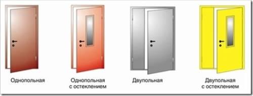 Как изготавливают противопожарные двери