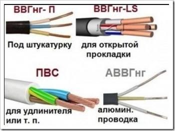 Что такое силовой кабель и какие есть виды