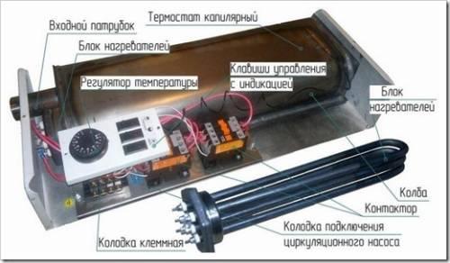 Принцип работы и виды электрокотлов