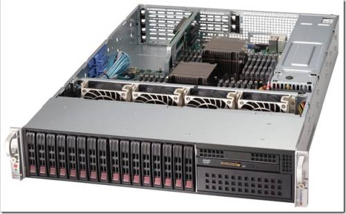 Виды серверного оборудования