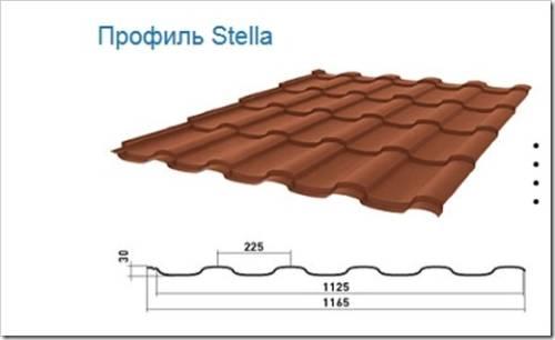 Профиль металлочерепицы Stella