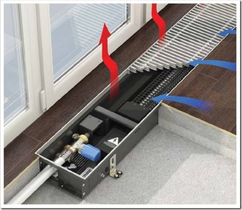 Преимущества и недостатки отопления при помощи внутрипольного конвектора