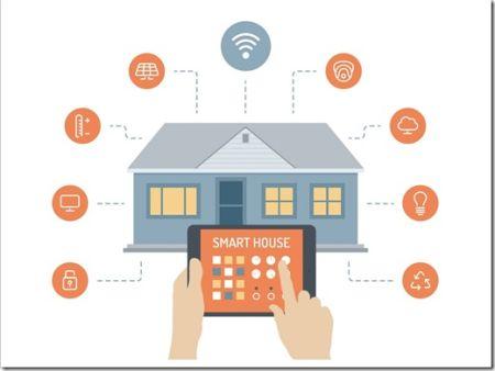 Что такое система умный дом, какие устройства входят и как подключить
