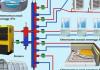 Как подключить тепловентилятор к системе отопления
