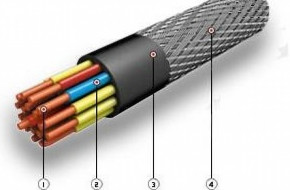 Судовой кабель КНРЭ — характеристики и сфера применения