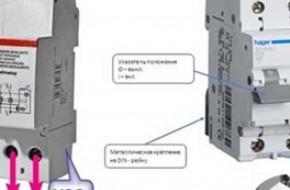 Способы защиты электрических цепей от перегрузки
