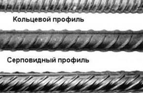 Виды металлической арматуры и как ее выбрать