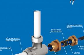 Как подключить нагревательный кабель для труб