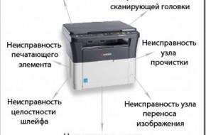 Основные неисправности лазерных принтеров и их причины