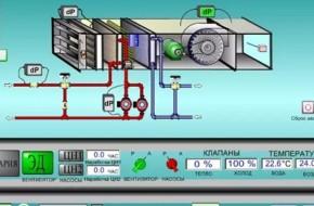 Как управлять системой вентиляции?