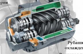 Что такое и как работает винтовой компрессор