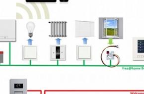 Система умного дома ABB Free home — что это и какое оборудование входит