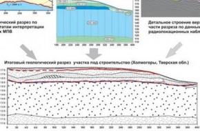 Что такое и как проводиться электроразведка в геологии?