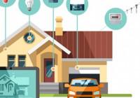 Настройка и монтаж системы умный дом по низкой цене от компании ksimex-smart.com.ua